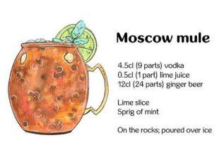 Le tazze di rame dei cocktail contengono elementi dannosi?